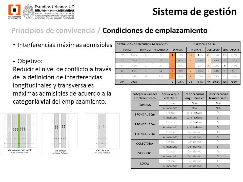 Principios de convivencia / Condiciones de emplazamiento Sistema de gestión Interferencias máximas admisibles -Objetivo: Reducir el nivel de conflicto