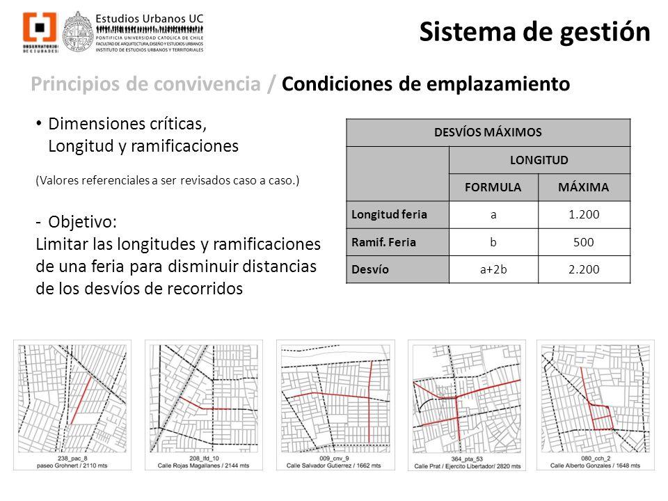 Principios de convivencia / Condiciones de emplazamiento Sistema de gestión Dimensiones críticas, Longitud y ramificaciones (Valores referenciales a s