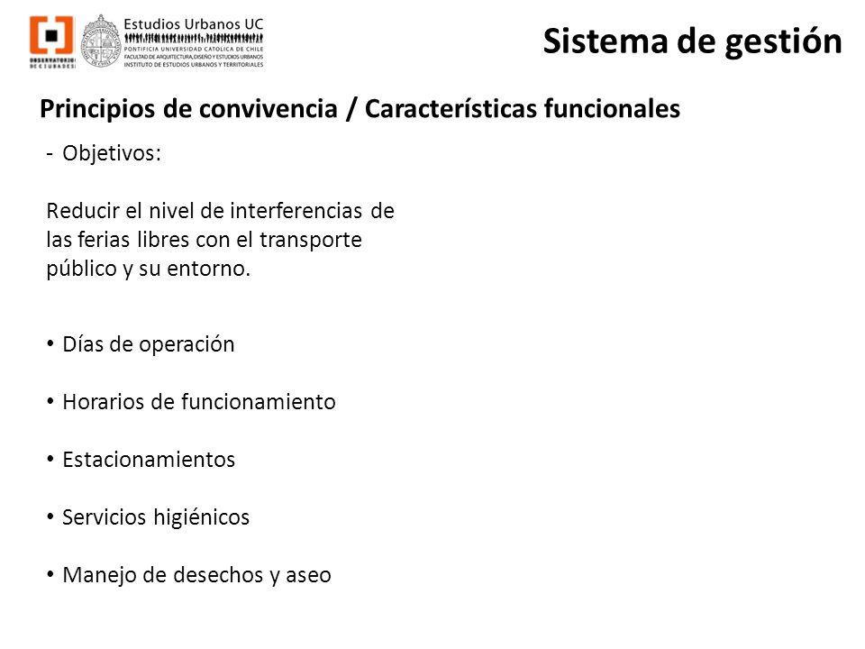 Principios de convivencia / Características funcionales Sistema de gestión Días de operación Horarios de funcionamiento Estacionamientos Servicios hig