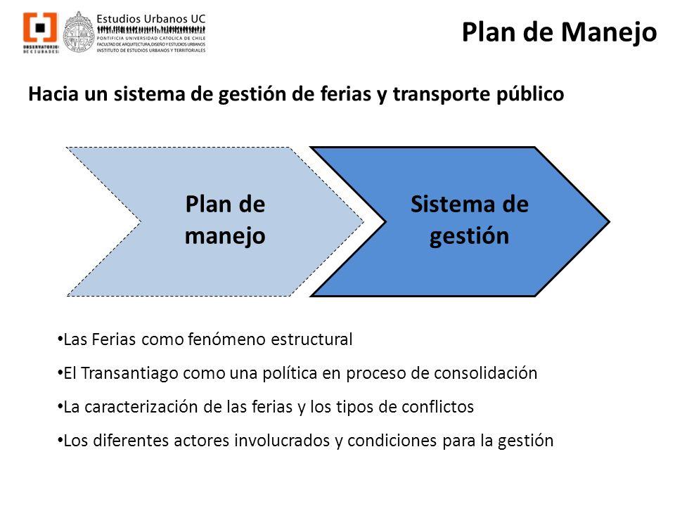 Principios de convivencia / Características funcionales Sistema de gestión Días de operación Horarios de funcionamiento Estacionamientos Servicios higiénicos Manejo de desechos y aseo -Objetivos: Reducir el nivel de interferencias de las ferias libres con el transporte público y su entorno.