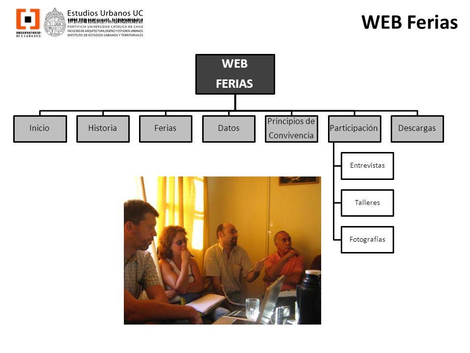 WEB Ferias WEB FERIAS InicioHistoriaFeriasDatos Principios de Convivencia Participación Entrevistas Talleres Fotografías Descargas