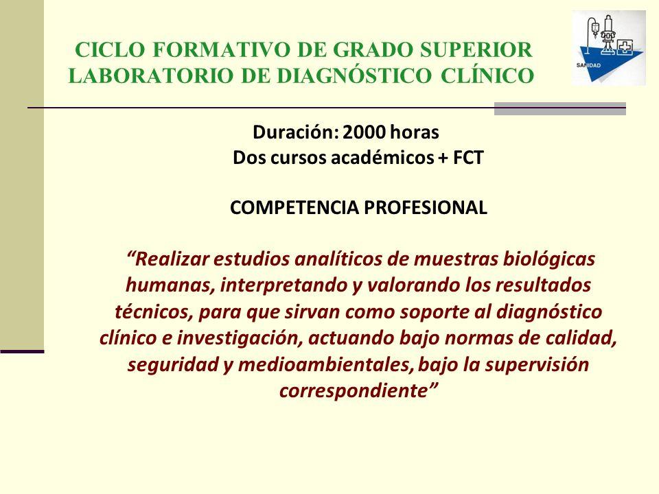 CICLO FORMATIVO DE GRADO SUPERIOR LABORATORIO DE DIAGNÓSTICO CLÍNICO Duración: 2000 horas Dos cursos académicos + FCT COMPETENCIA PROFESIONAL Realizar