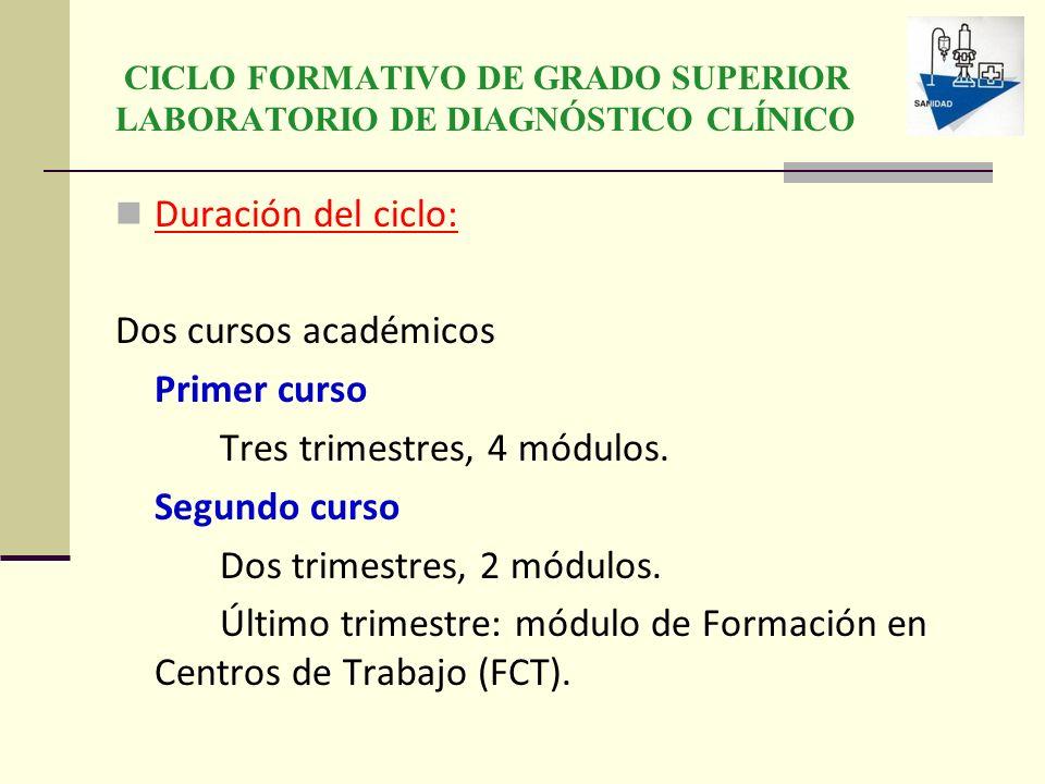 CICLO FORMATIVO DE GRADO SUPERIOR LABORATORIO DE DIAGNÓSTICO CLÍNICO Duración del ciclo: Dos cursos académicos Primer curso Tres trimestres, 4 módulos