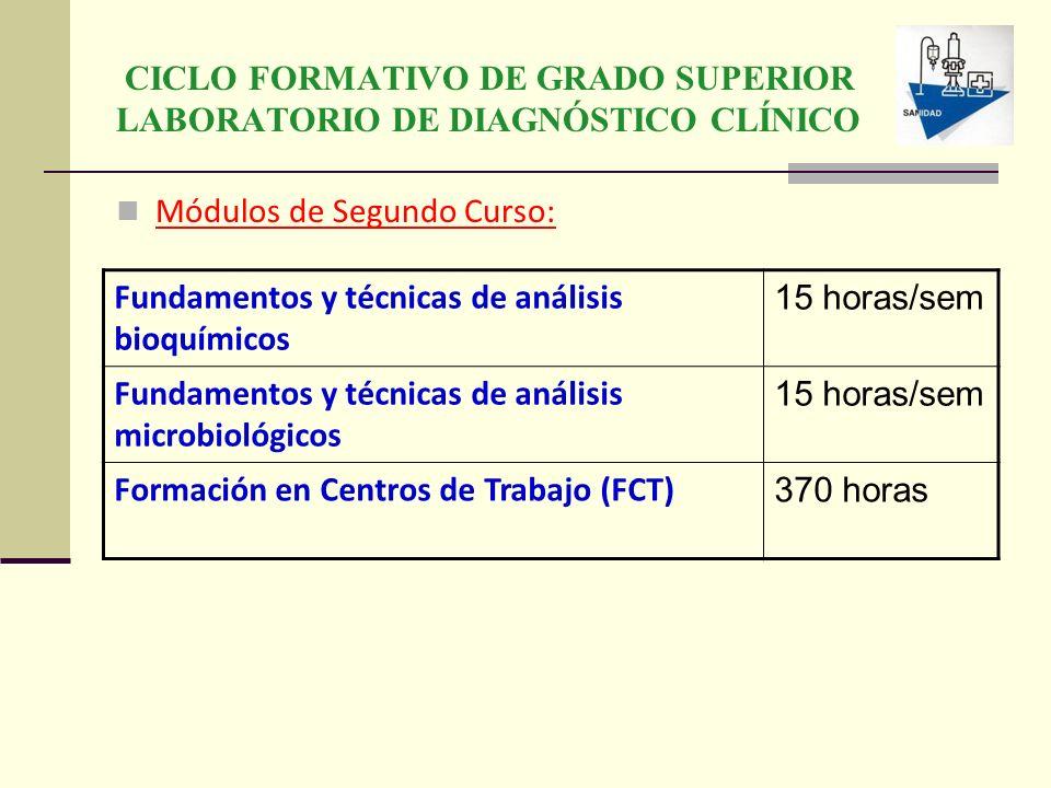 CICLO FORMATIVO DE GRADO SUPERIOR LABORATORIO DE DIAGNÓSTICO CLÍNICO Módulos de Segundo Curso: Fundamentos y técnicas de análisis bioquímicos 15 horas