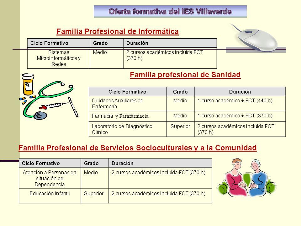 Familia profesional de Sanidad Ciclo FormativoGradoDuración Cuidados Auxiliares de Enfermería Medio1 curso académico + FCT (440 h) Farmacia y Parafarm