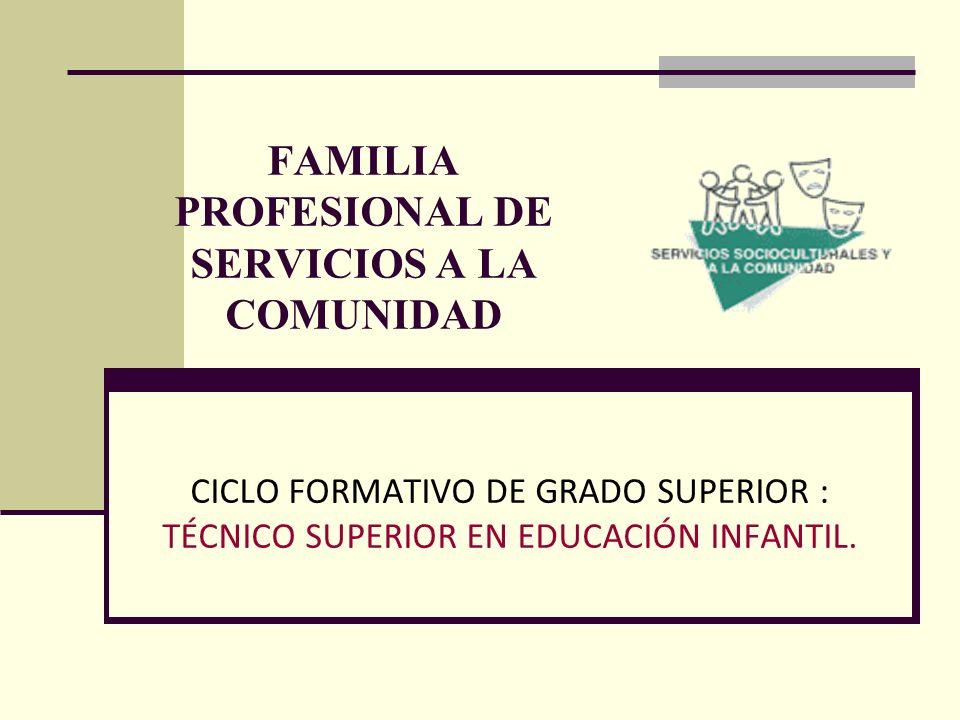 FAMILIA PROFESIONAL DE SERVICIOS A LA COMUNIDAD CICLO FORMATIVO DE GRADO SUPERIOR : TÉCNICO SUPERIOR EN EDUCACIÓN INFANTIL.
