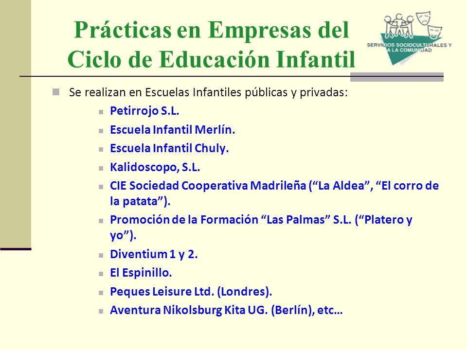 Prácticas en Empresas del Ciclo de Educación Infantil Se realizan en Escuelas Infantiles públicas y privadas: Petirrojo S.L. Escuela Infantil Merlín.
