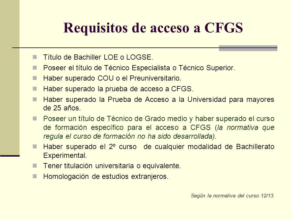 Requisitos de acceso a CFGS Título de Bachiller LOE o LOGSE. Poseer el título de Técnico Especialista o Técnico Superior. Haber superado COU o el Preu