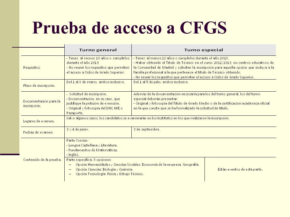 Prueba de acceso a CFGS