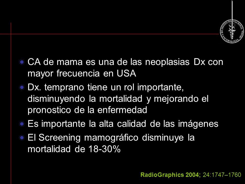 CA de mama es una de las neoplasias Dx con mayor frecuencia en USA Dx. temprano tiene un rol importante, disminuyendo la mortalidad y mejorando el pro