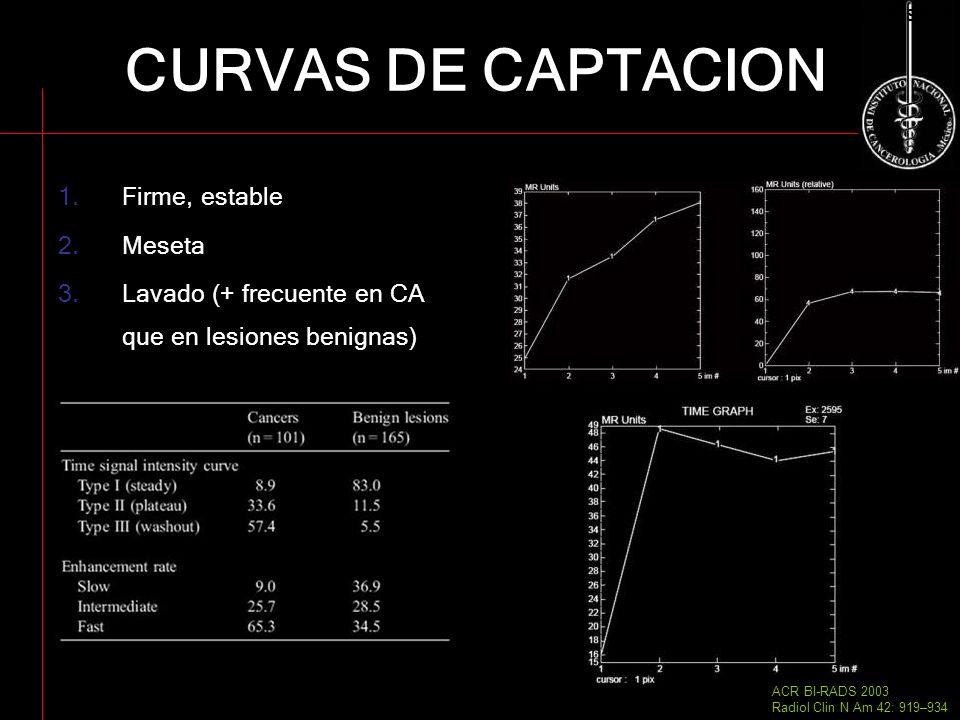 CURVAS DE CAPTACION 1.Firme, estable 2.Meseta 3.Lavado (+ frecuente en CA que en lesiones benignas) ACR BI-RADS-MRI ACR BI-RADS 2003 Radiol Clin N Am