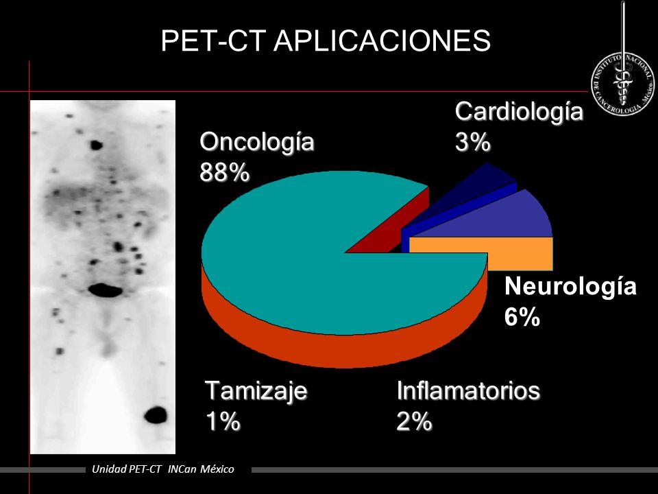 Neurología 6% Oncología88% Cardiología3% PET-CT APLICACIONES Tamizaje1%Inflamatorios2% Unidad PET-CT INCan México