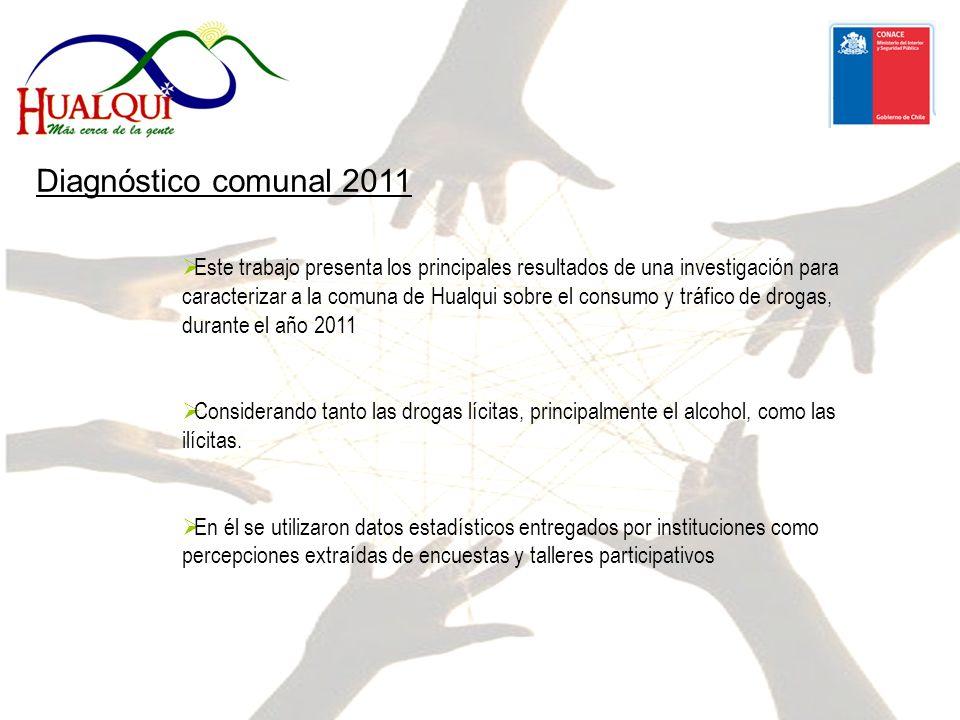 Diagnóstico comunal 2011 Este trabajo presenta los principales resultados de una investigación para caracterizar a la comuna de Hualqui sobre el consumo y tráfico de drogas, durante el año 2011 Considerando tanto las drogas lícitas, principalmente el alcohol, como las ilícitas.