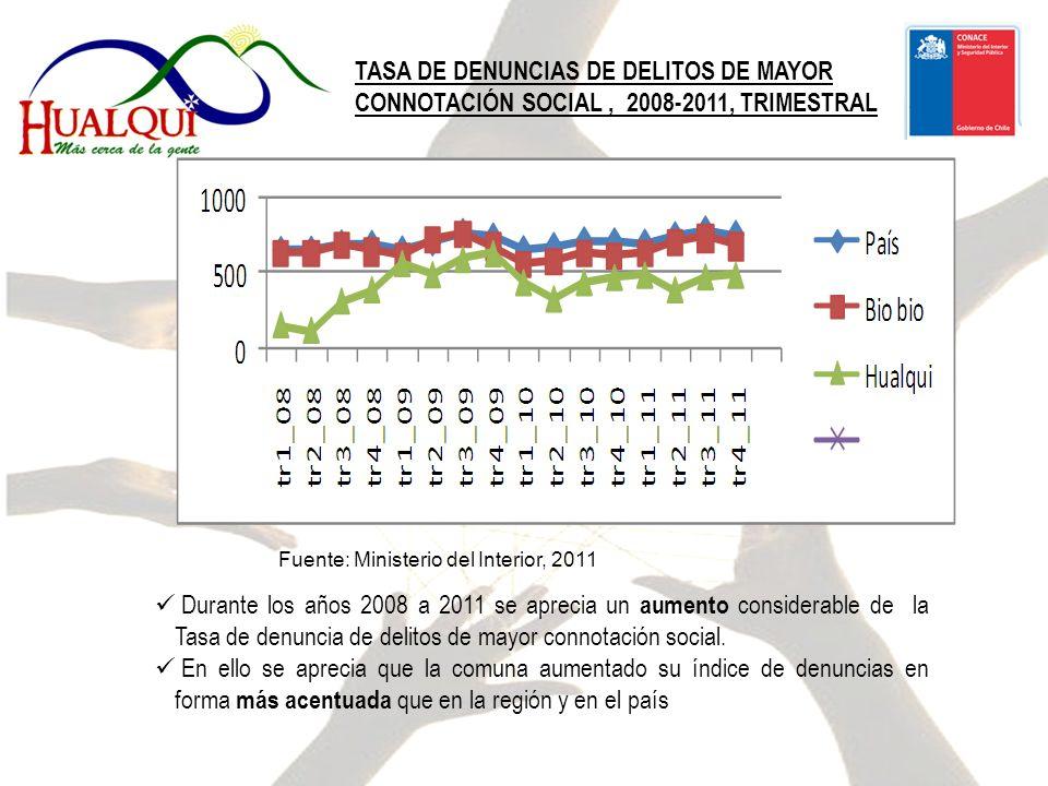 Durante los años 2008 a 2011 se aprecia un aumento considerable de la Tasa de denuncia de delitos de mayor connotación social.