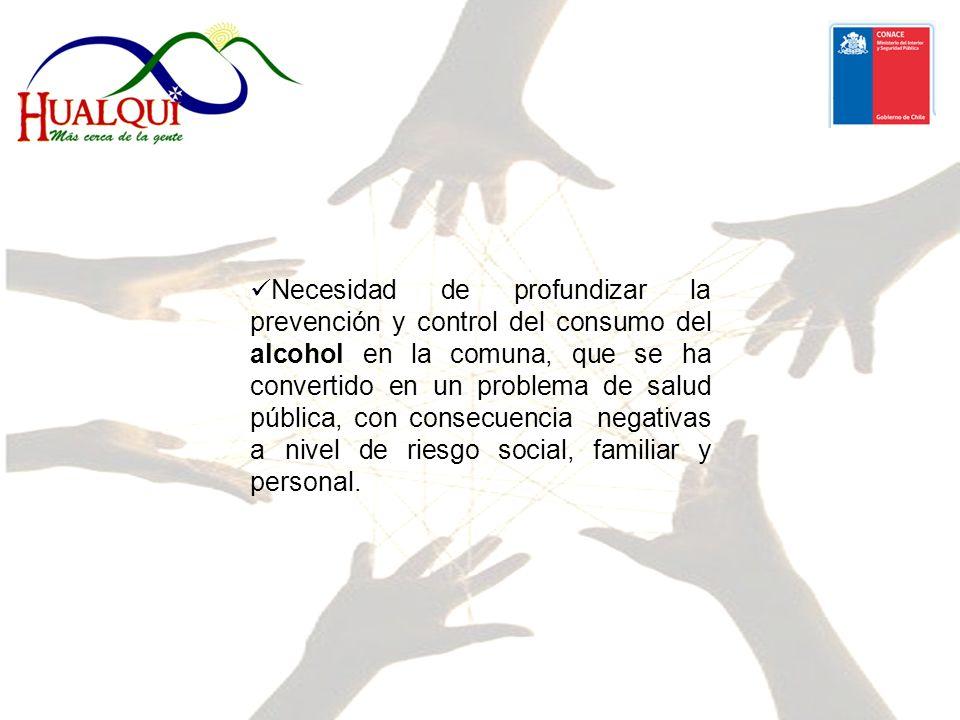 Necesidad de profundizar la prevención y control del consumo del alcohol en la comuna, que se ha convertido en un problema de salud pública, con consecuencia negativas a nivel de riesgo social, familiar y personal.