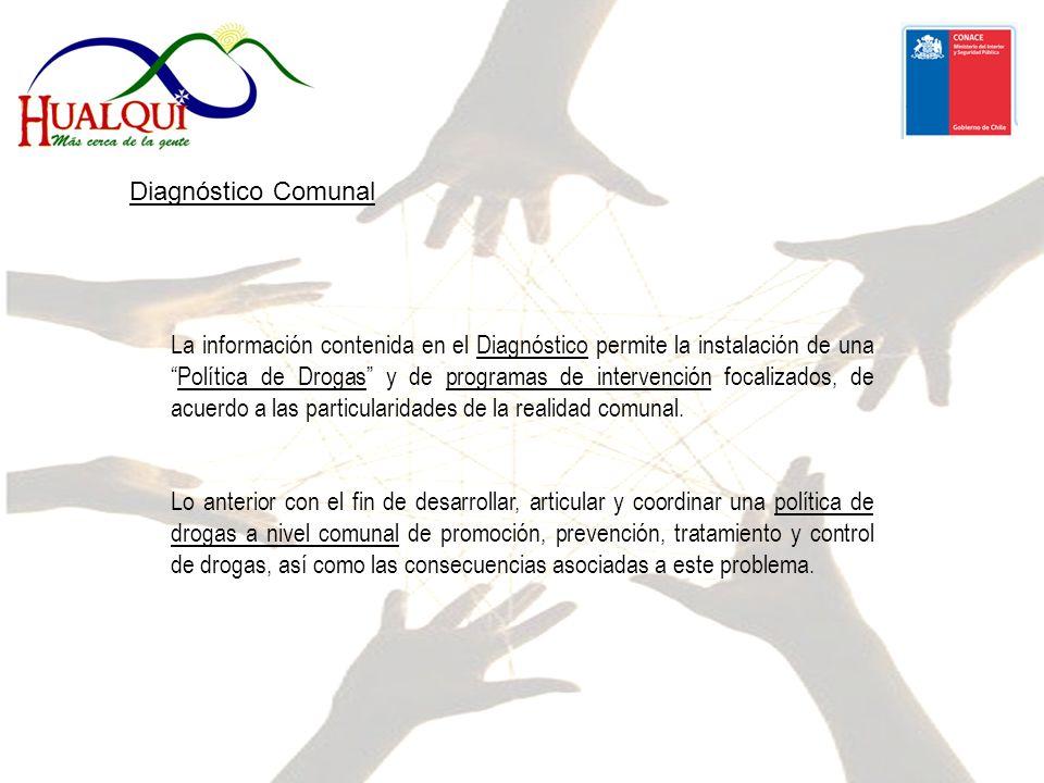 La información contenida en el Diagnóstico permite la instalación de unaPolítica de Drogas y de programas de intervención focalizados, de acuerdo a las particularidades de la realidad comunal.