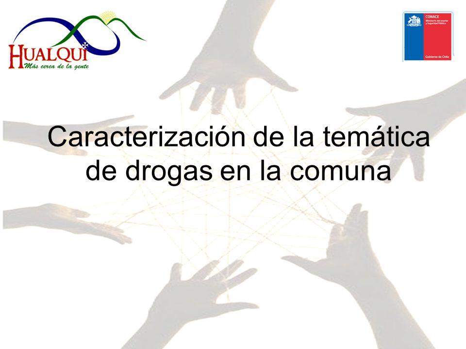 Las drogas que ingresan a Hualqui son: Pasta Base y Marihuana prensada, que llega desde Hualpén y Chiguayante, tiene como principal destino amplios sectores de sectores focalizados.