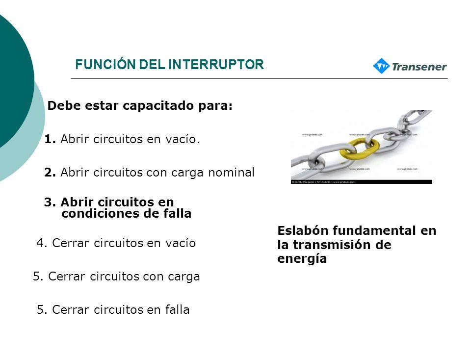 FUNCIÓN DEL INTERRUPTOR Eslabón fundamental en la transmisión de energía 1.