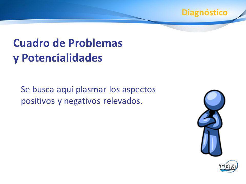 Cuadro de Problemas y Potencialidades Se busca aquí plasmar los aspectos positivos y negativos relevados. Diagnóstico