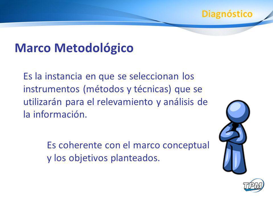 Marco Metodológico Es la instancia en que se seleccionan los instrumentos (métodos y técnicas) que se utilizarán para el relevamiento y análisis de la