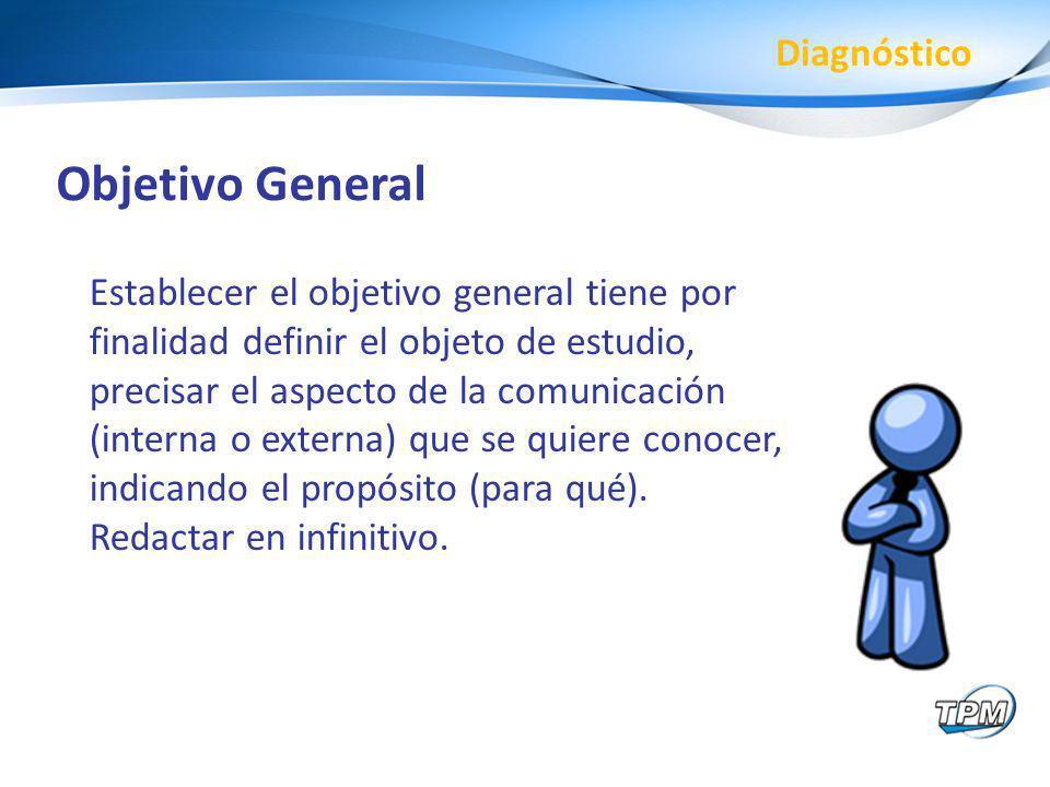 Objetivo General Establecer el objetivo general tiene por finalidad definir el objeto de estudio, precisar el aspecto de la comunicación (interna o ex
