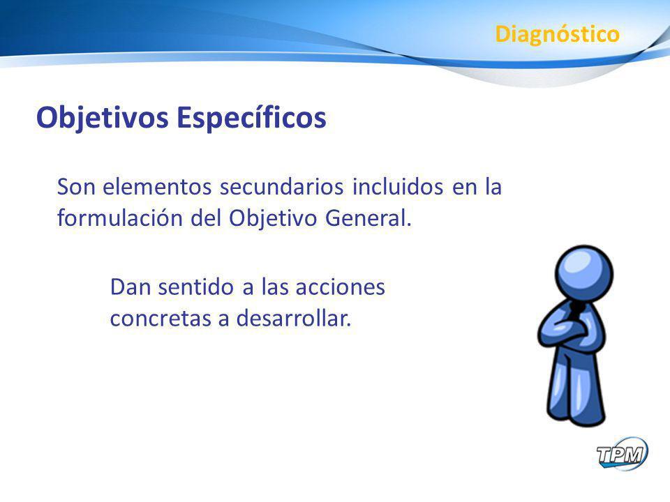 Objetivos Específicos Son elementos secundarios incluidos en la formulación del Objetivo General. Diagnóstico Dan sentido a las acciones concretas a d