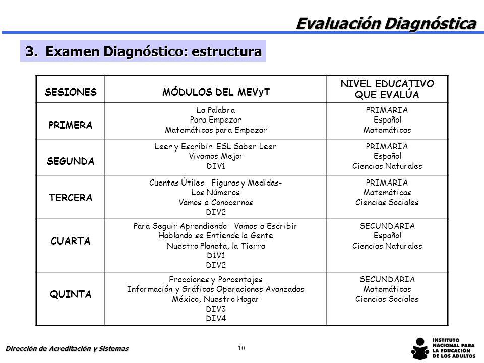 1 Reconocer habilidades y conocimientos de las personas que se integran al INEA. 1 Evaluar competencias de los módulos del modelo a través de cinco se