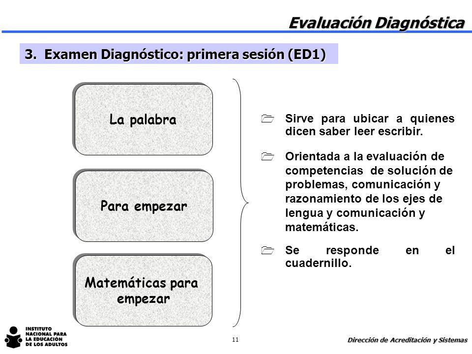 SESIONESMÓDULOS DEL MEV yT NIVEL EDUCATIVO QUE EVALÚA PRIMERA La Palabra Para Empezar Matemáticas para Empezar PRIMARIA Español Matemáticas SEGUNDA Le