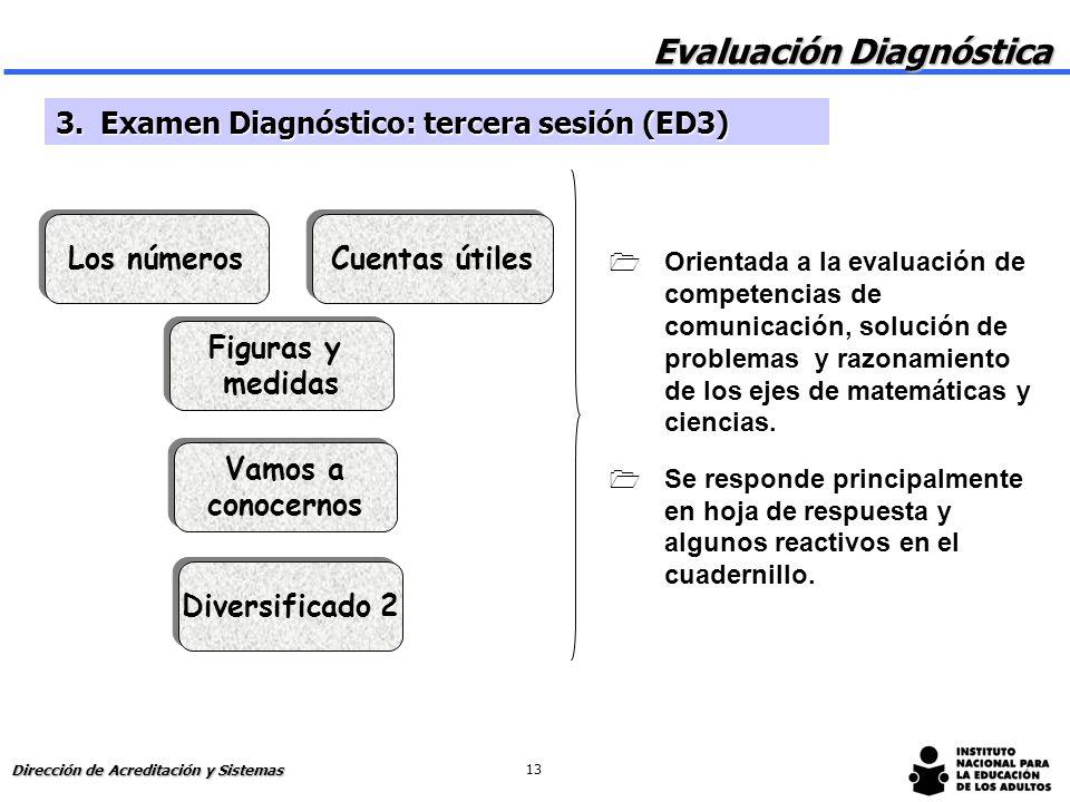 1 Orientada a la evaluación de competencias de comunicación, solución de problemas y razonamiento de los ejes de lengua y comunicación y ciencias. 1 S