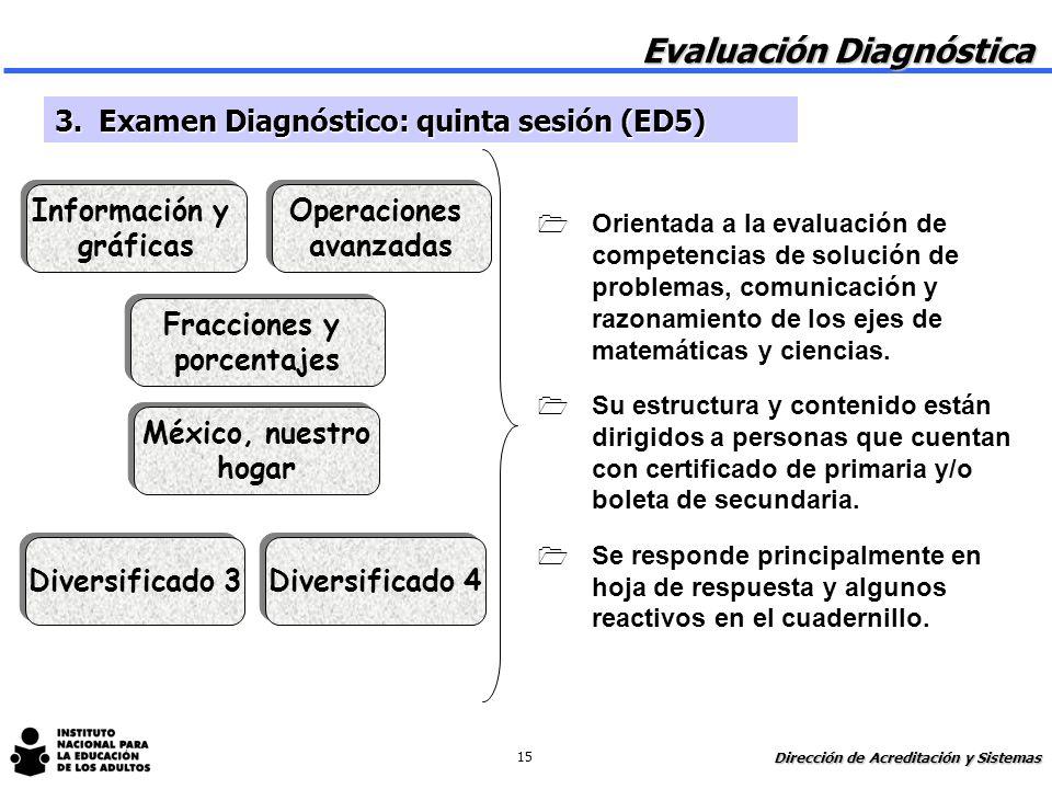 1 Orientada a la evaluación de competencias de solución de problemas, comunicación y razonamiento de los ejes de lengua y comunicación y ciencias. 1 S