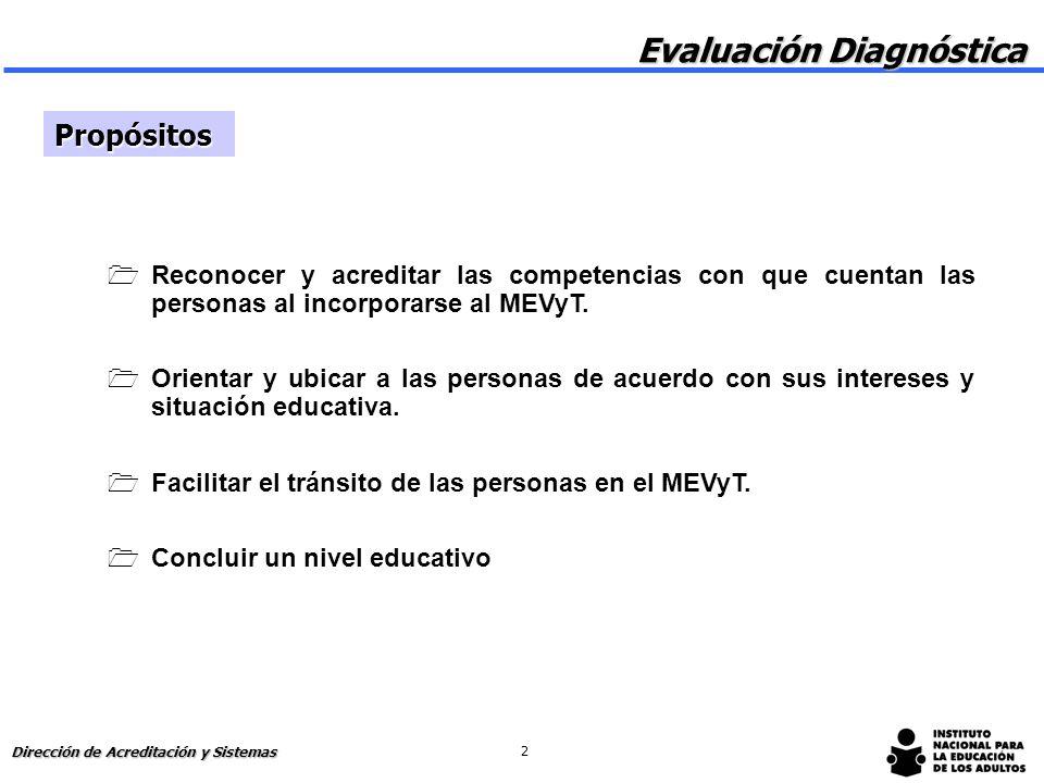 Evaluación diagnóstica y registro Dirección de Acreditación y Sistemas 1