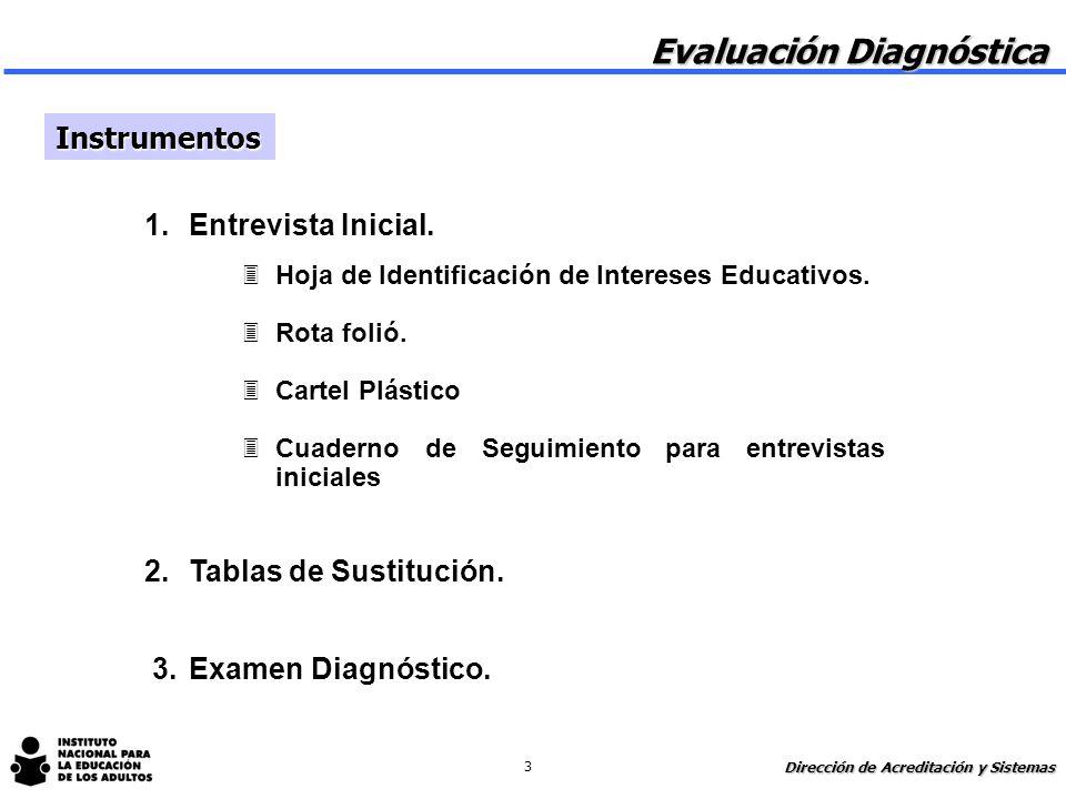 Evaluación Diagnóstica 1 Reconocer y acreditar las competencias con que cuentan las personas al incorporarse al MEVyT. 1 Orientar y ubicar a las perso
