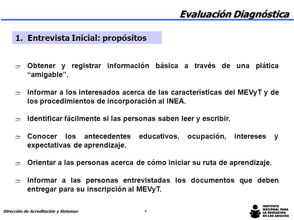 1.Entrevista Inicial. 3.Examen Diagnóstico. 2.Tablas de Sustitución. 3H3Hoja de Identificación de Intereses Educativos. 3R3Rota folió. 3C3Cartel Plást