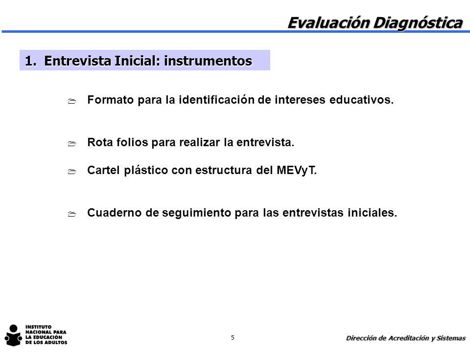 1 Obtener y registrar información básica a través de una plática amigable. 1 Informar a los interesados acerca de las características del MEVyT y de l