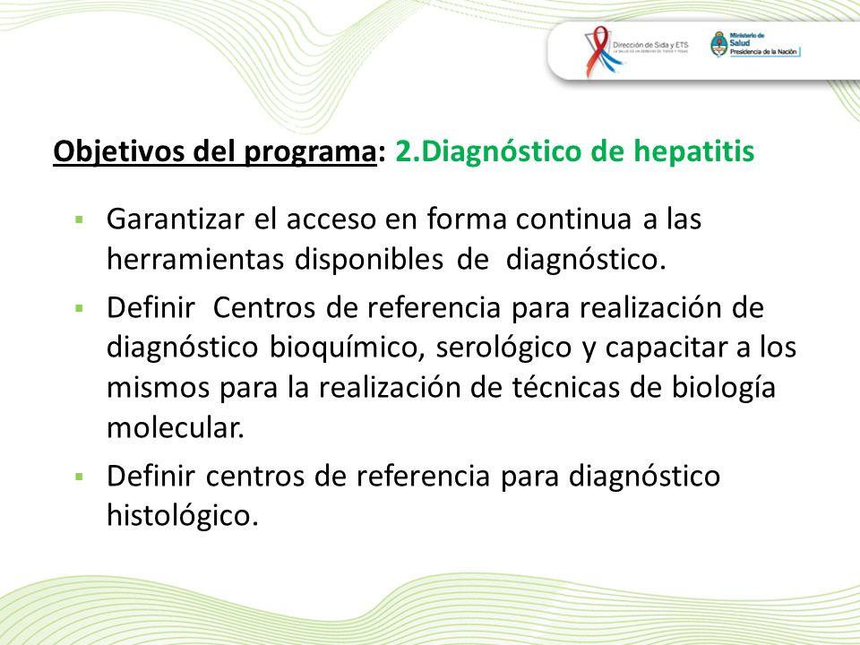 Objetivos del programa: 2.Diagnóstico de hepatitis Garantizar el acceso en forma continua a las herramientas disponibles de diagnóstico.