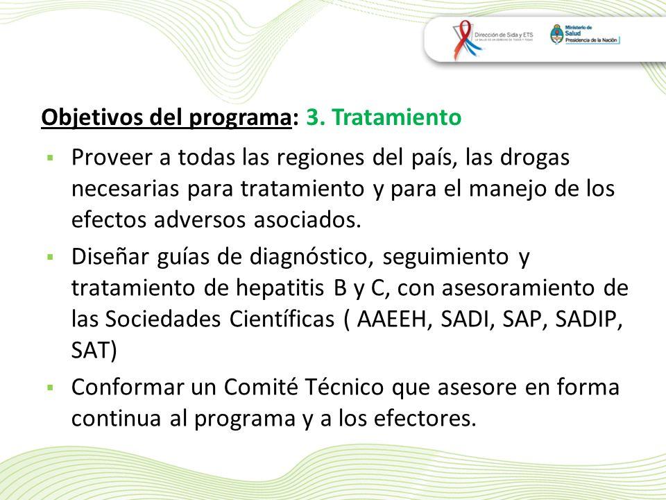 Proveer a todas las regiones del país, las drogas necesarias para tratamiento y para el manejo de los efectos adversos asociados.