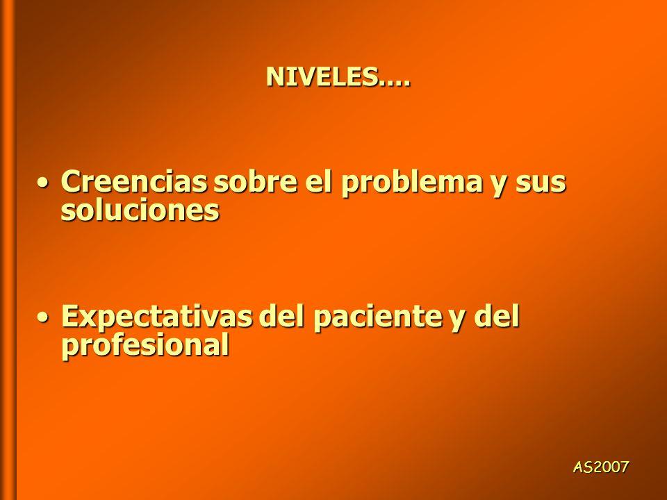 NIVELES.... NIVELES.... Diagnóstico vincular : roles, interacciones, ¿siempre se puede o debe citar a la pareja?Diagnóstico vincular : roles, interacc