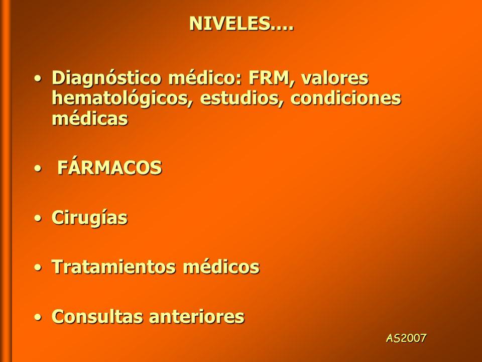 NIVELES.... NIVELES.... Diagnóstico sexológicoDiagnóstico sexológico Motivo de consulta (manifiesto y latente)Motivo de consulta (manifiesto y latente