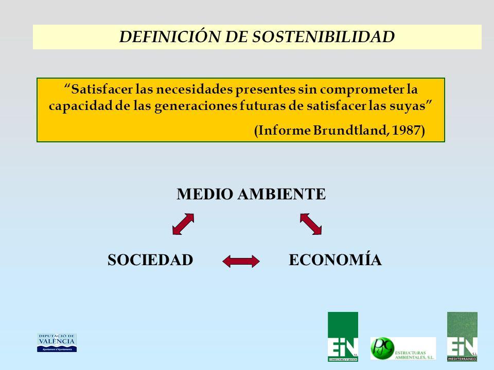 Satisfacer las necesidades presentes sin comprometer la capacidad de las generaciones futuras de satisfacer las suyas (Informe Brundtland, 1987) DEFINICIÓN DE SOSTENIBILIDAD MEDIO AMBIENTE SOCIEDADECONOMÍA