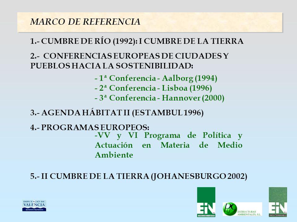 MARCO DE REFERENCIA 2.- CONFERENCIAS EUROPEAS DE CIUDADES Y PUEBLOS HACIA LA SOSTENIBILIDAD: - 1ª Conferencia - Aalborg (1994) - 2ª Conferencia - Lisboa (1996) - 3ª Conferencia - Hannover (2000) 4.- PROGRAMAS EUROPEOS: - VV y VI Programa de Política y Actuación en Materia de Medio Ambiente 1.- CUMBRE DE RÍO (1992): I CUMBRE DE LA TIERRA 3.- AGENDA HÁBITAT II (ESTAMBUL 1996) 5.- II CUMBRE DE LA TIERRA (JOHANESBURGO 2002)