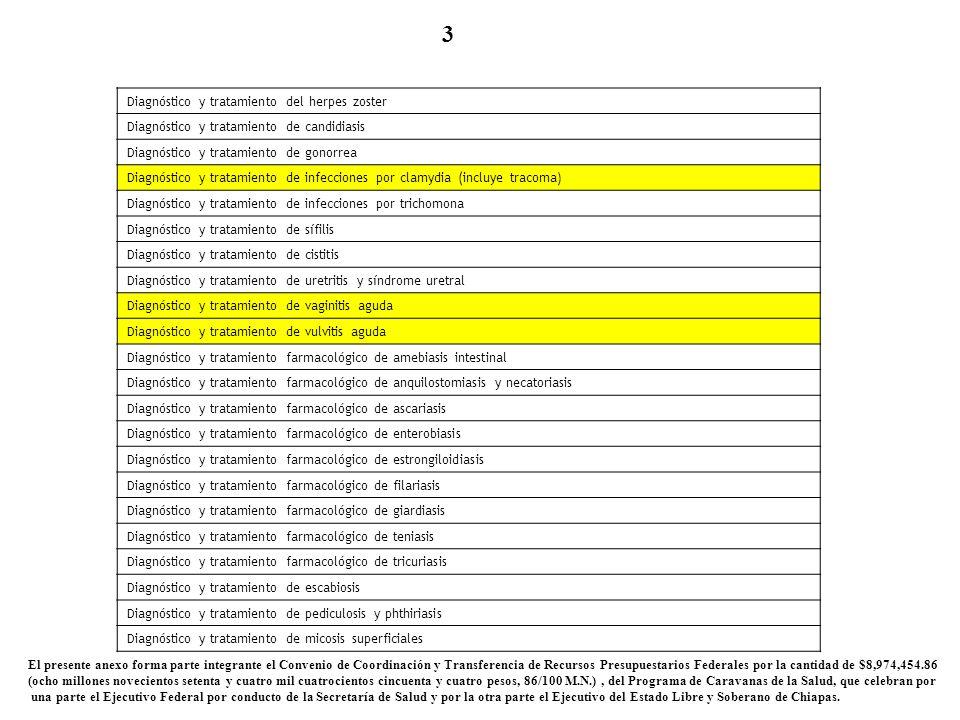 Diagnóstico y tratamiento del herpes zoster Diagnóstico y tratamiento de candidiasis Diagnóstico y tratamiento de gonorrea Diagnóstico y tratamiento d