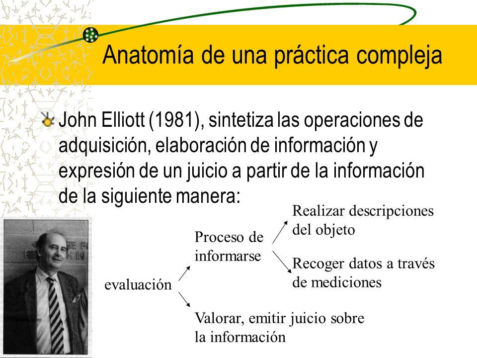 Anatomía de una práctica compleja John Elliott (1981), sintetiza las operaciones de adquisición, elaboración de información y expresión de un juicio a