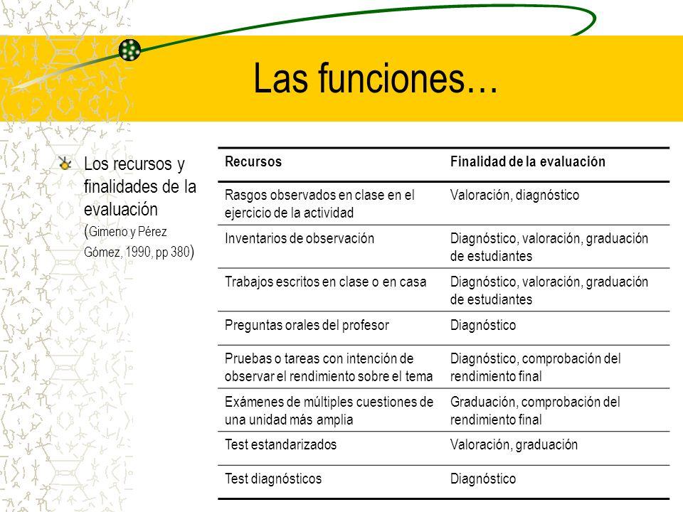 Las funciones… Los recursos y finalidades de la evaluación ( Gimeno y Pérez Gómez, 1990, pp 380 ) RecursosFinalidad de la evaluación Rasgos observados