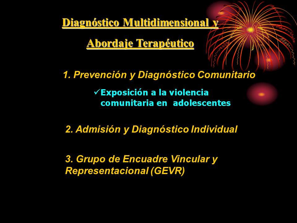 Diagnóstico Multidimensional y Abordaje Terapéutico 1. Prevención y Diagnóstico Comunitario 2. Admisión y Diagnóstico Individual 3. Grupo de Encuadre