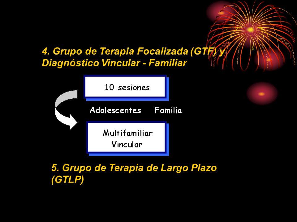 4. Grupo de Terapia Focalizada (GTF) y Diagnóstico Vincular - Familiar 5. Grupo de Terapia de Largo Plazo (GTLP)