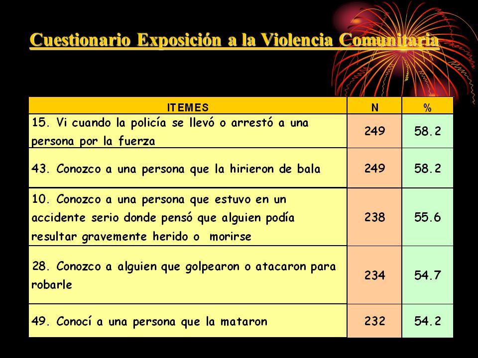 Cuestionario Exposición a la Violencia Comunitaria