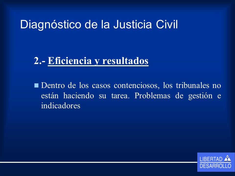 Diagnóstico de la Justicia Civil 2.- Eficiencia y resultados Dentro de los casos contenciosos, los tribunales no están haciendo su tarea.