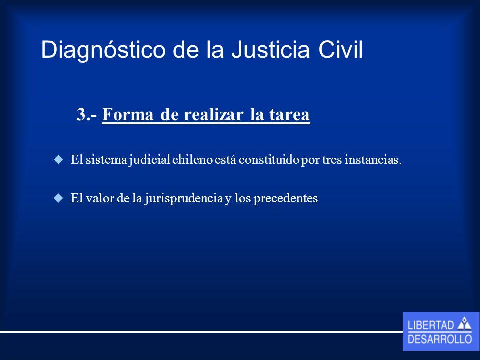 Diagnóstico de la Justicia Civil 3.- Forma de realizar la tarea El sistema judicial chileno está constituido por tres instancias.