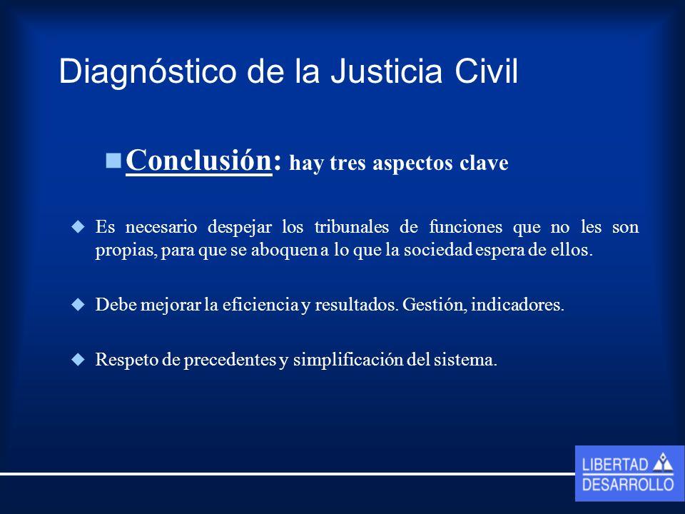 Diagnóstico de la Justicia Civil Conclusión: hay tres aspectos clave Es necesario despejar los tribunales de funciones que no les son propias, para que se aboquen a lo que la sociedad espera de ellos.
