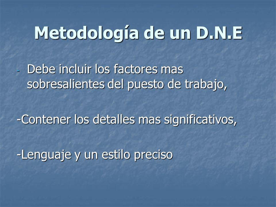 Metodología de un D.N.E - Debe incluir los factores mas sobresalientes del puesto de trabajo, -Contener los detalles mas significativos, -Lenguaje y u